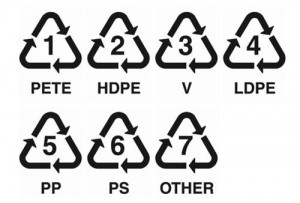 recyclecodes