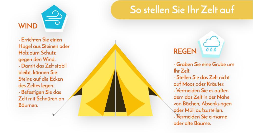 Camping Guide_slide3