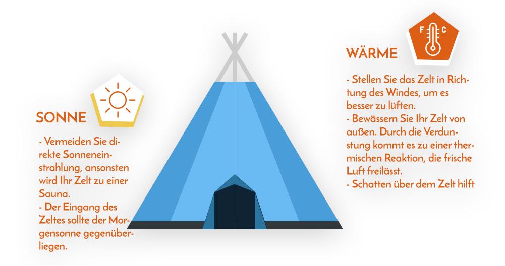 Camping Guide_slide4